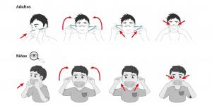 Instrucciones colocación de la mascarilla para adultos y niños